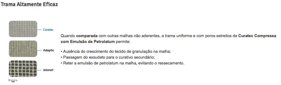 Beneficios Petrolatum