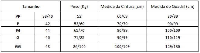 Tabela de Medidas Macom