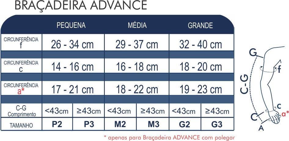 Tabela de Medidas Braçadeira