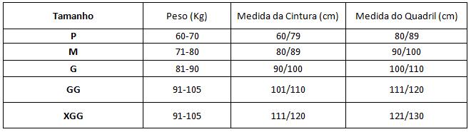Tabela de Medidas Macom Masculino