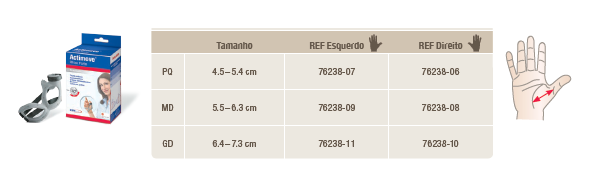 Qual tabela ideal - Tabela de Medidas Rhizo Forte